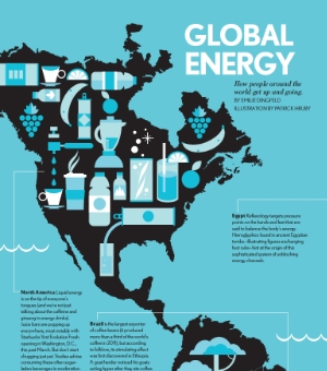 How do people around the world get energized? This infographic shows you.