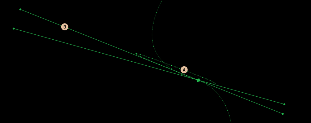 Bezier Loop on position path