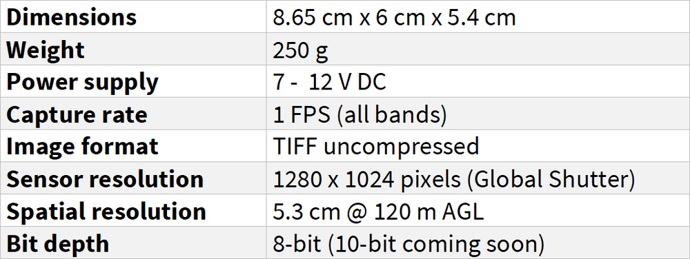 Buzzard drone multispectral camera specifications table.png