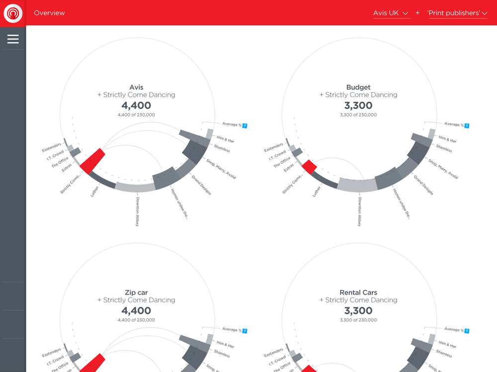 people_pulse_mockup_overview_circle_bars_20131210.png