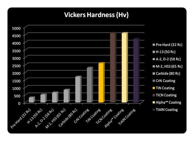 Vickers-Hardness.jpg