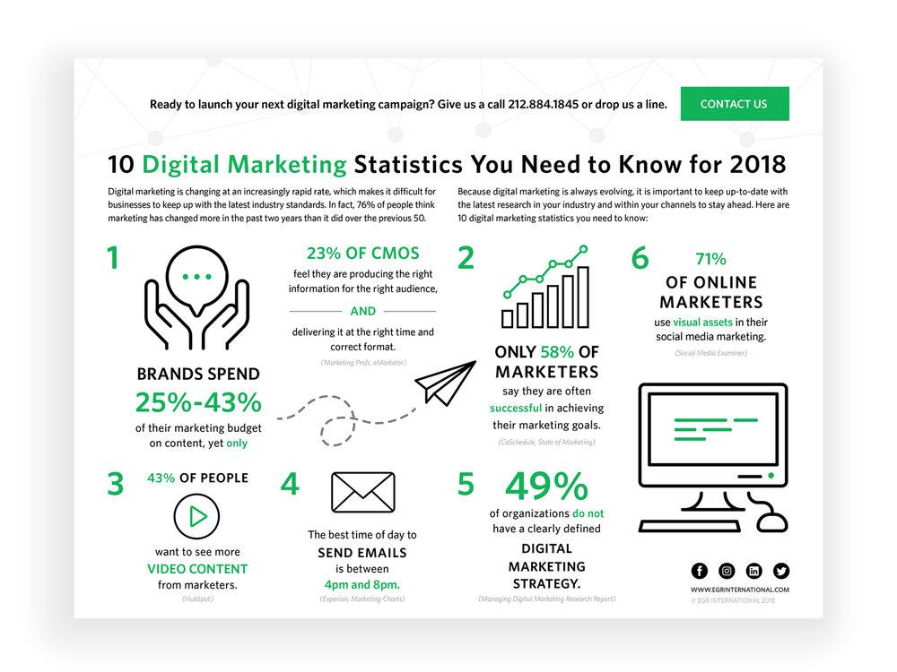10DigitalMarketingStatistics2018-2.jpg