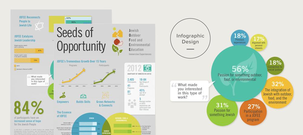 FDCO-Infographics-Slide.png