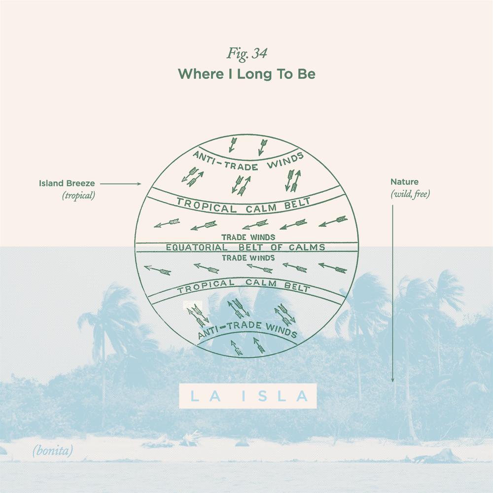 """No. 34 - """"La Isla Bonita"""" by Madonna"""