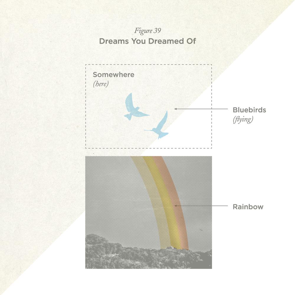 "No. 39 - ""Somewhere over the Rainbow"" by Israel ""IZ"" Kamakawiwo'ole"