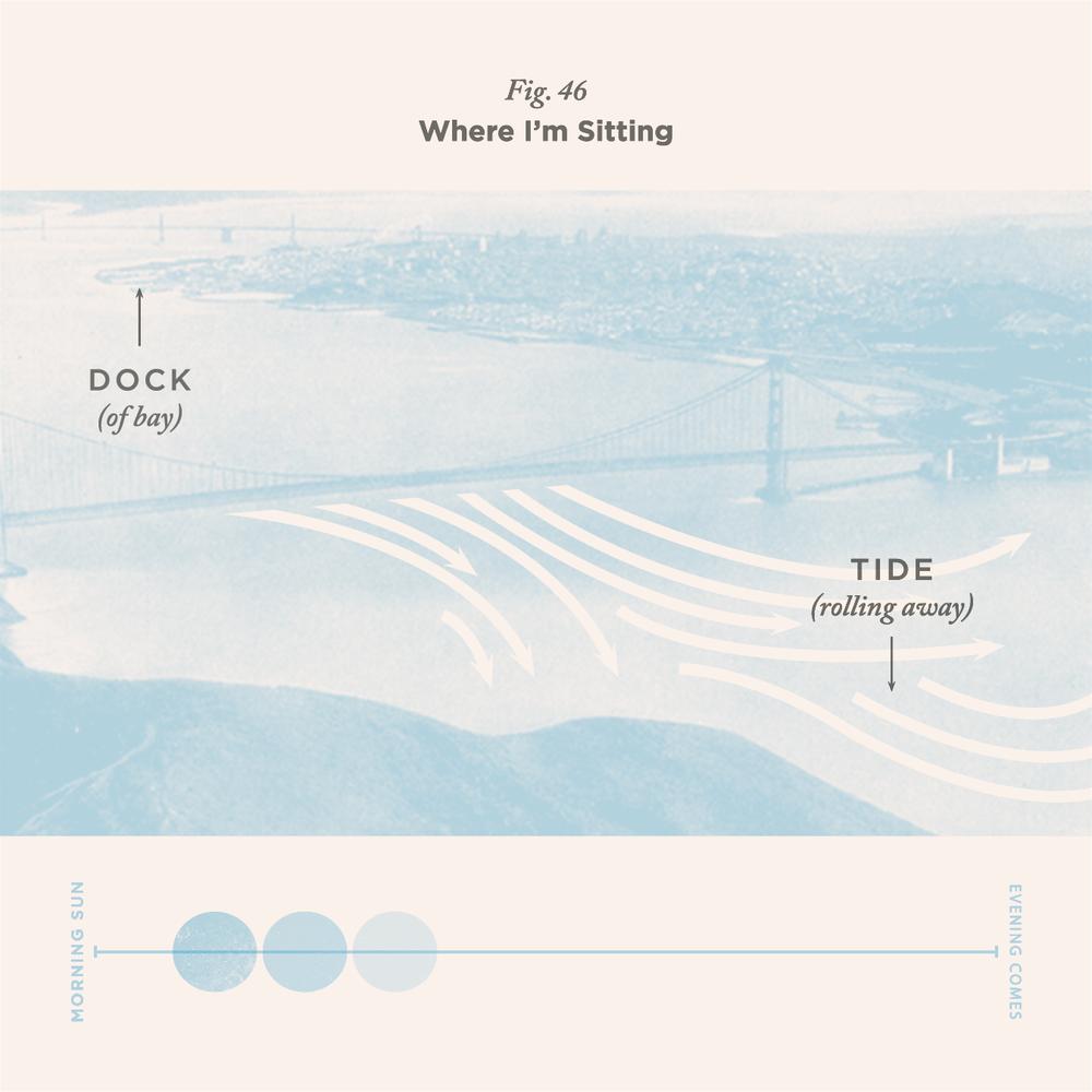 "No. 46 - ""(Sittin' On) the Dock of the Bay"" by Otis Redding"