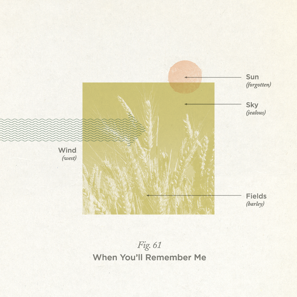 """No. 61 - """"Fields of Gold"""" by Sting"""