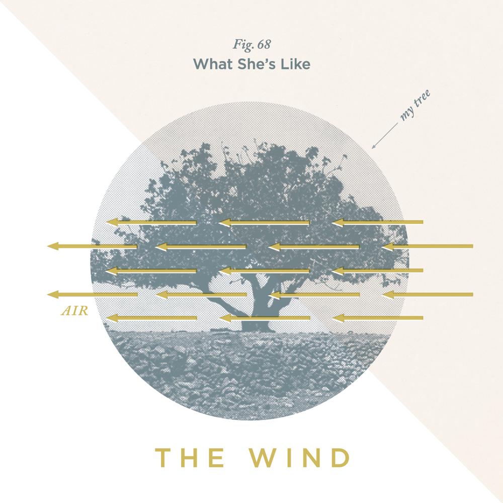 "No. 68 - ""She's Like the Wind"" by Patrick Swayze"