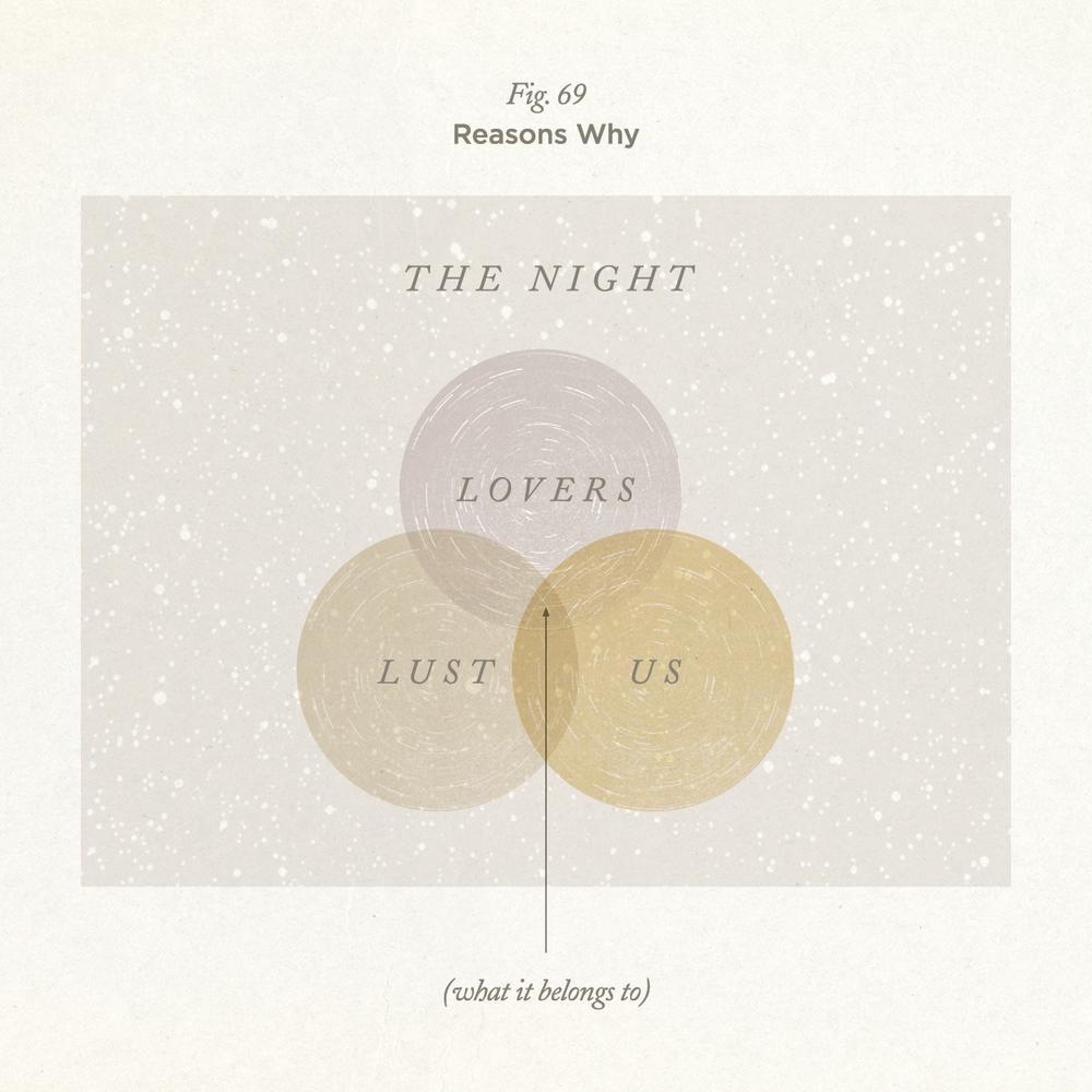 "No. 69 - ""Because the Night"" by Patti Smith"