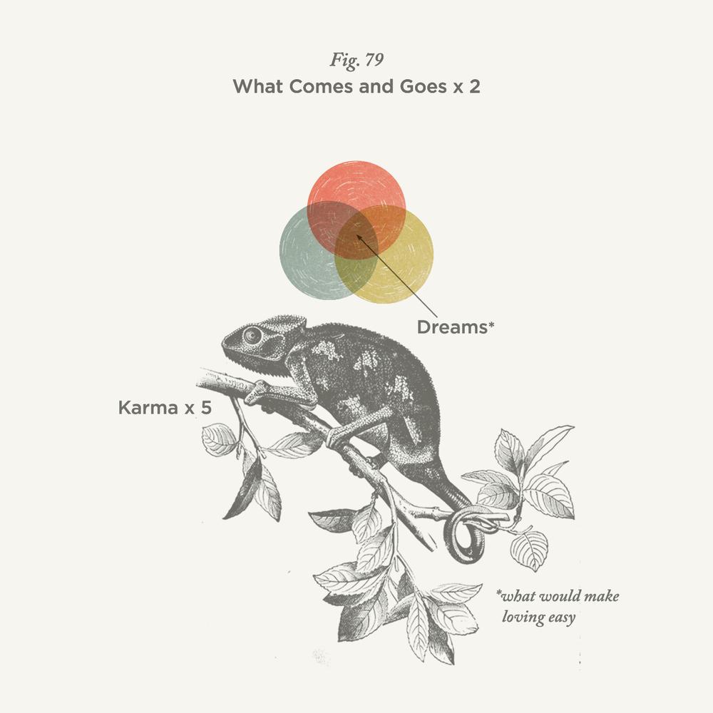 "No. 79 - ""Karma Chameleon"" by Culture Club"