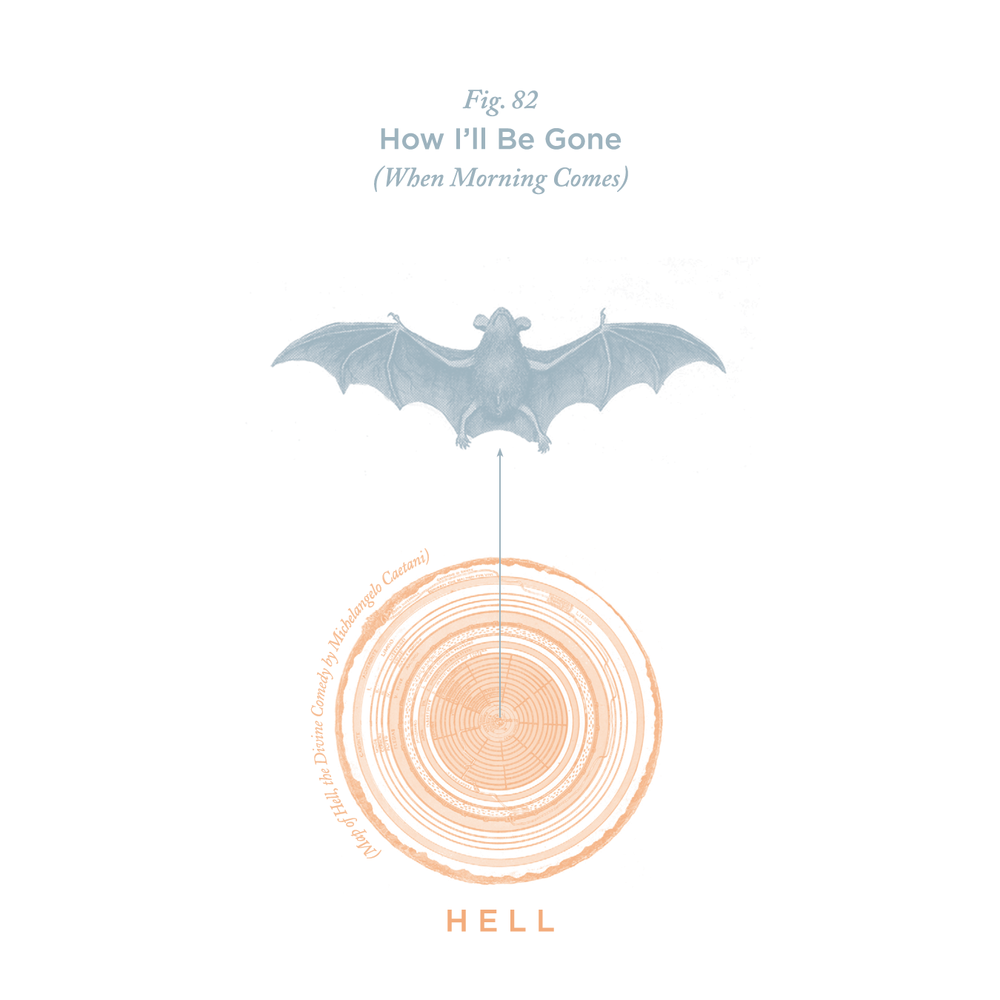 """No. 82 - """"Bat Out of Hell"""" by Meatloaf"""