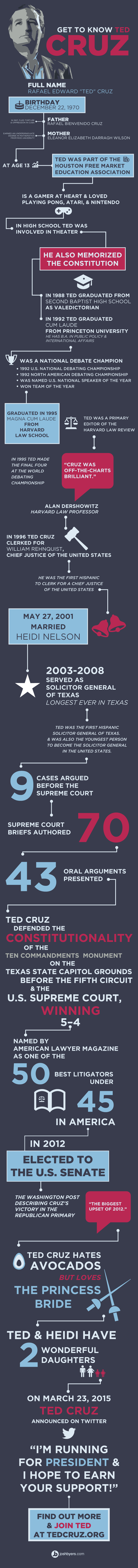 who-is-ted-cruz-infographic