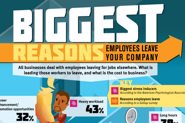 3 Tips to avoid costly employee turnover — Executive ...