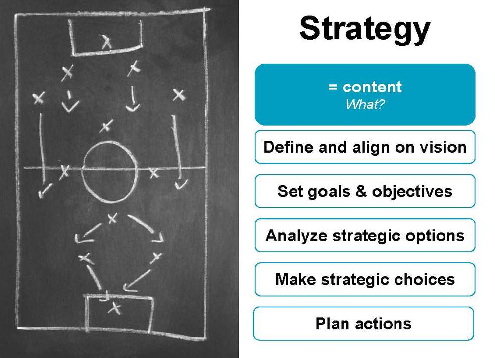 Strategy to Execution_20141021_Page_03.jpg