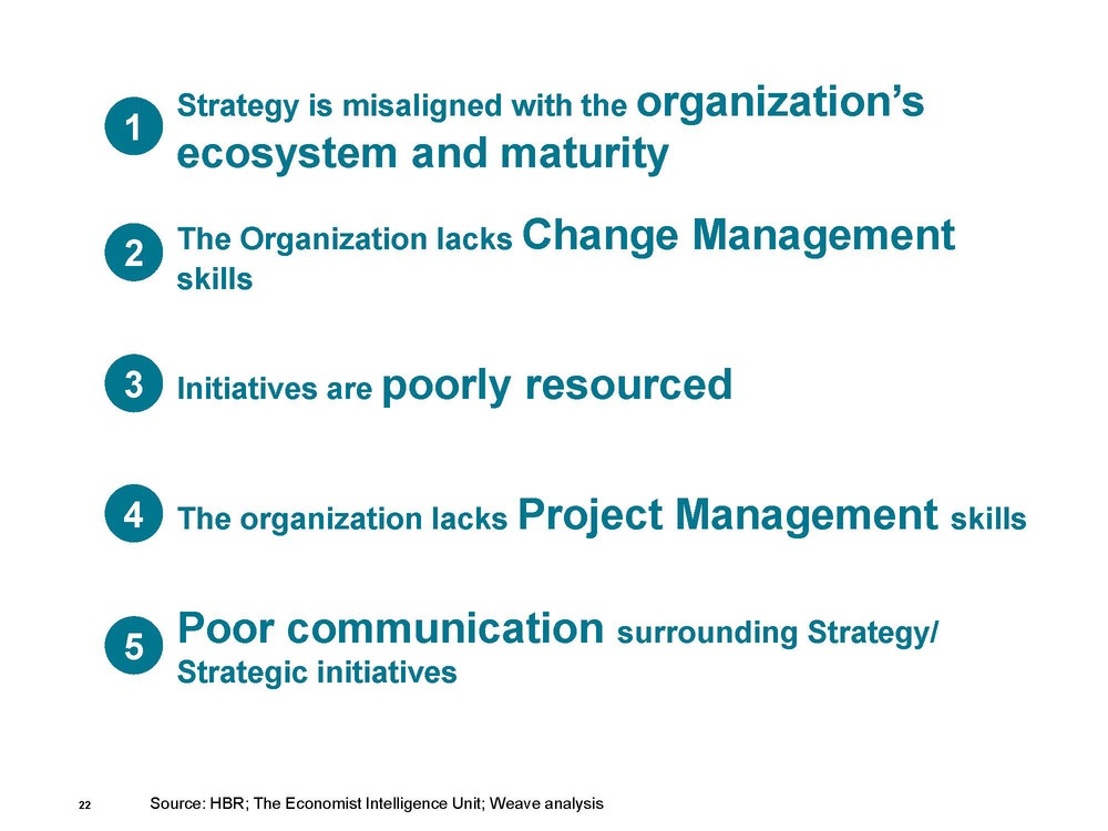 Strategy to Execution_20141021_Page_22.jpg