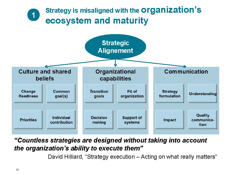 Strategy to Execution_20141021_Page_23.jpg