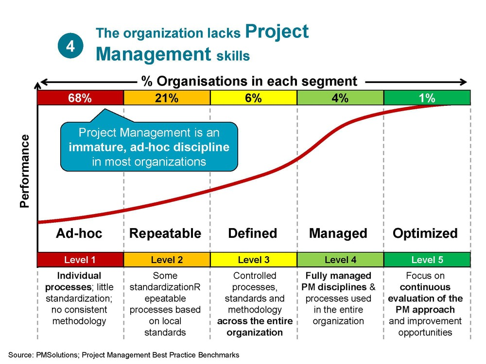 Strategy to Execution_20141021_Page_26.jpg
