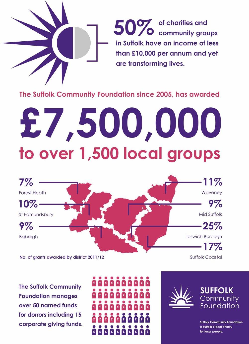 SG_Infographic 2 - Jun 2013.jpg
