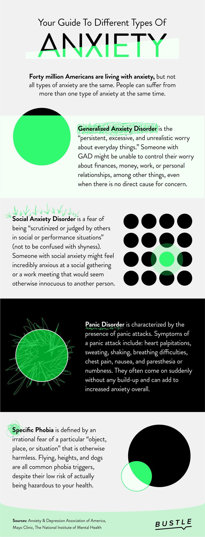AnxietyInfographic_BryCrasch.jpg