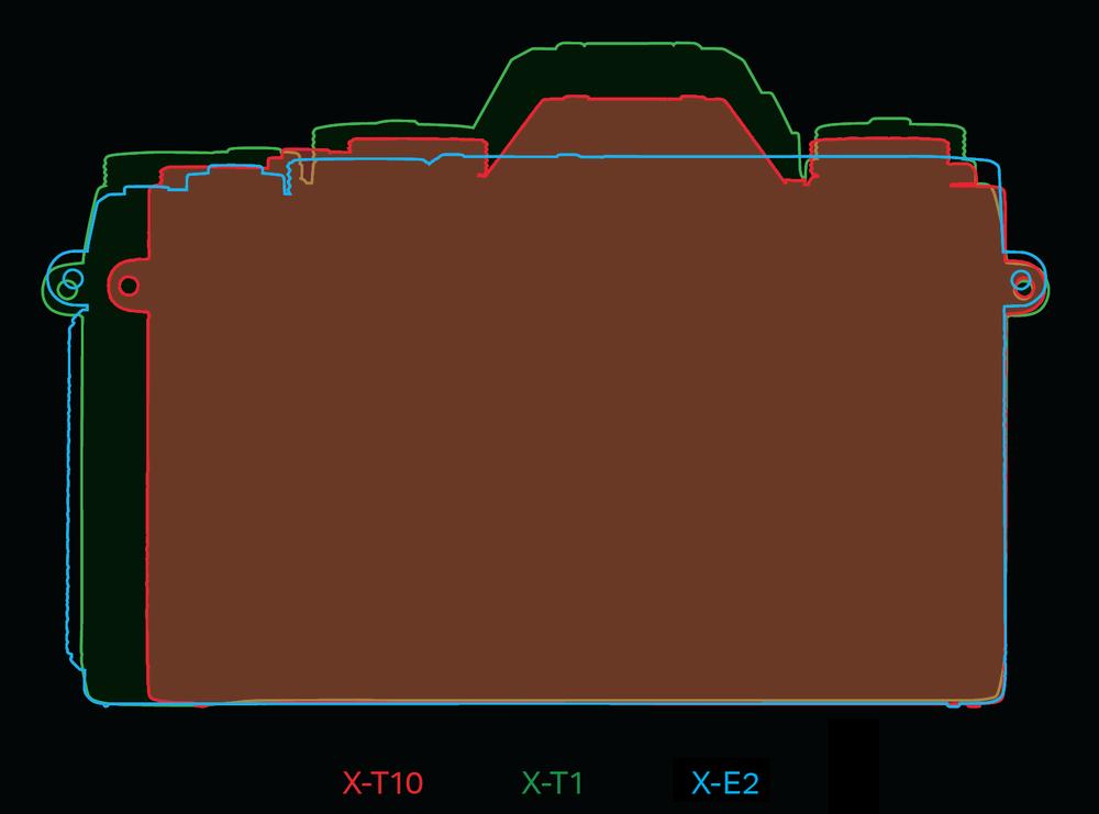 Fuji Fujifilm X-T10 XT10 X-T1 XT1 X-E2 XE2.png