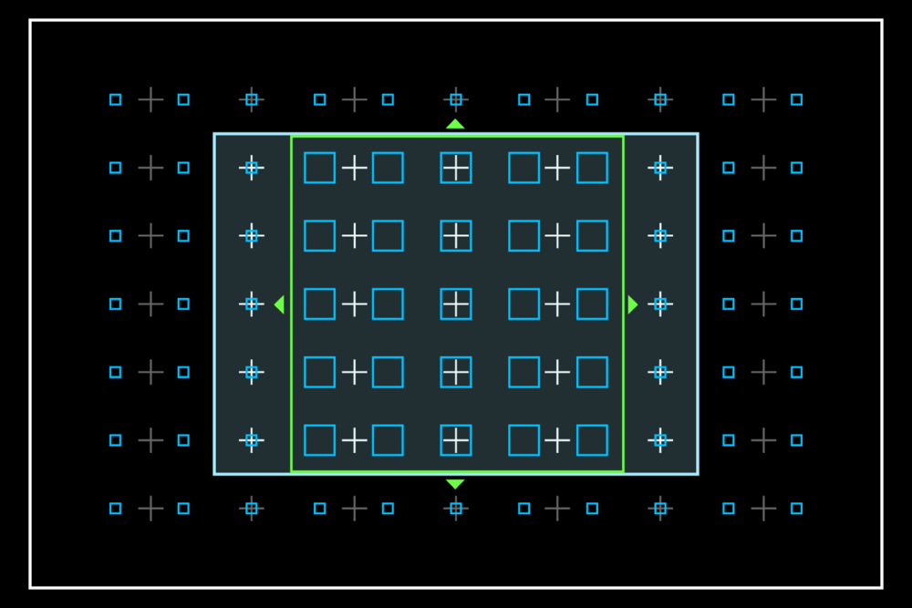 How the 5 × 5 Zone would overlay the X100T's OVF