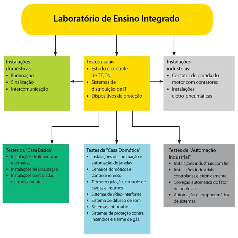 grafico01.png