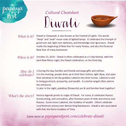 Cultural Cheatsheet What, when, and how of Diwali