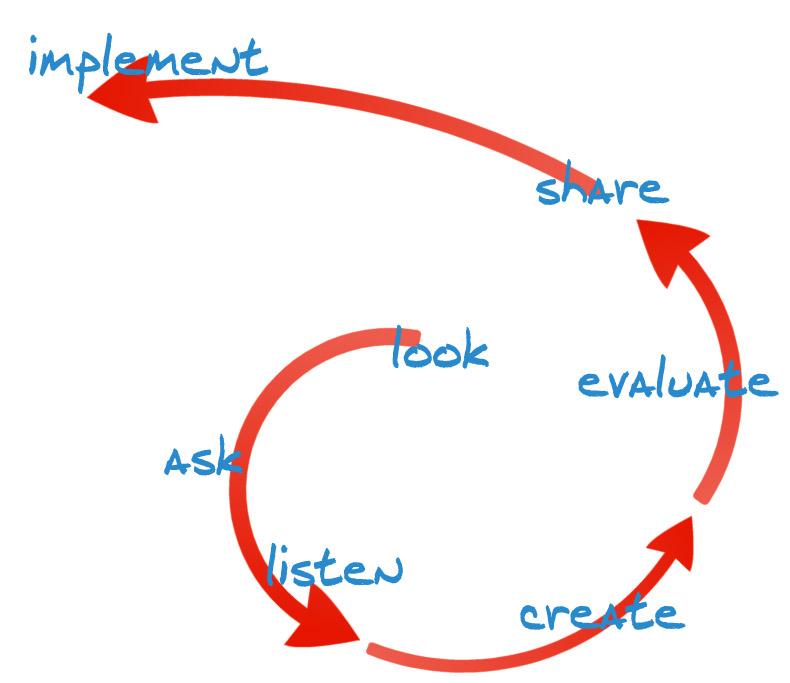 Alt Cycle-1.jpg