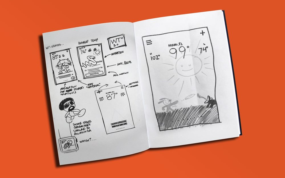Sketches of ideas for version 3.0