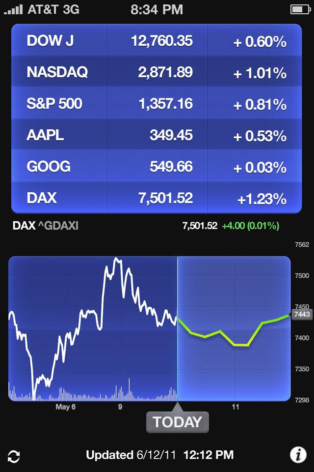 stocks-vert.jpg