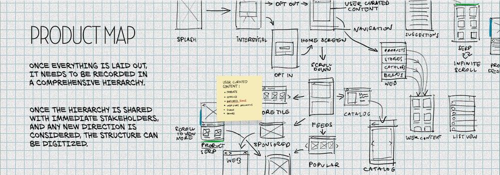 productmap.jpg