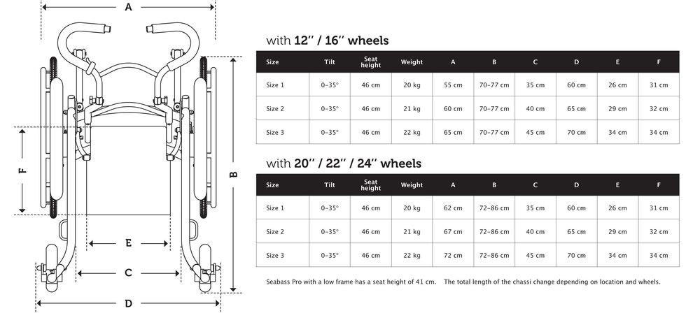 Seabass Pro - Technical data table.jpg