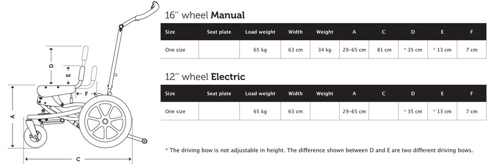 Flipper Pro Flex - Technical data table.jpg