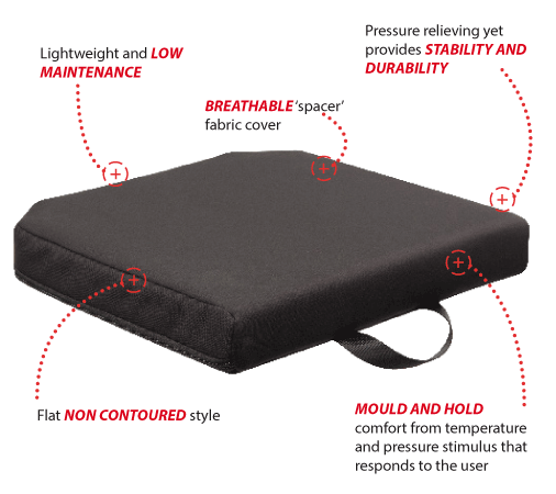 Spex Dualtec Cushion Features.png