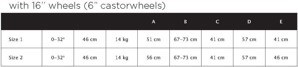 Guppy Dimensions 16inch wheels.jpg