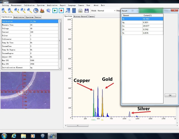 Example of X-Ray Fluorescence Technology analysis for 14 Carat Gold.