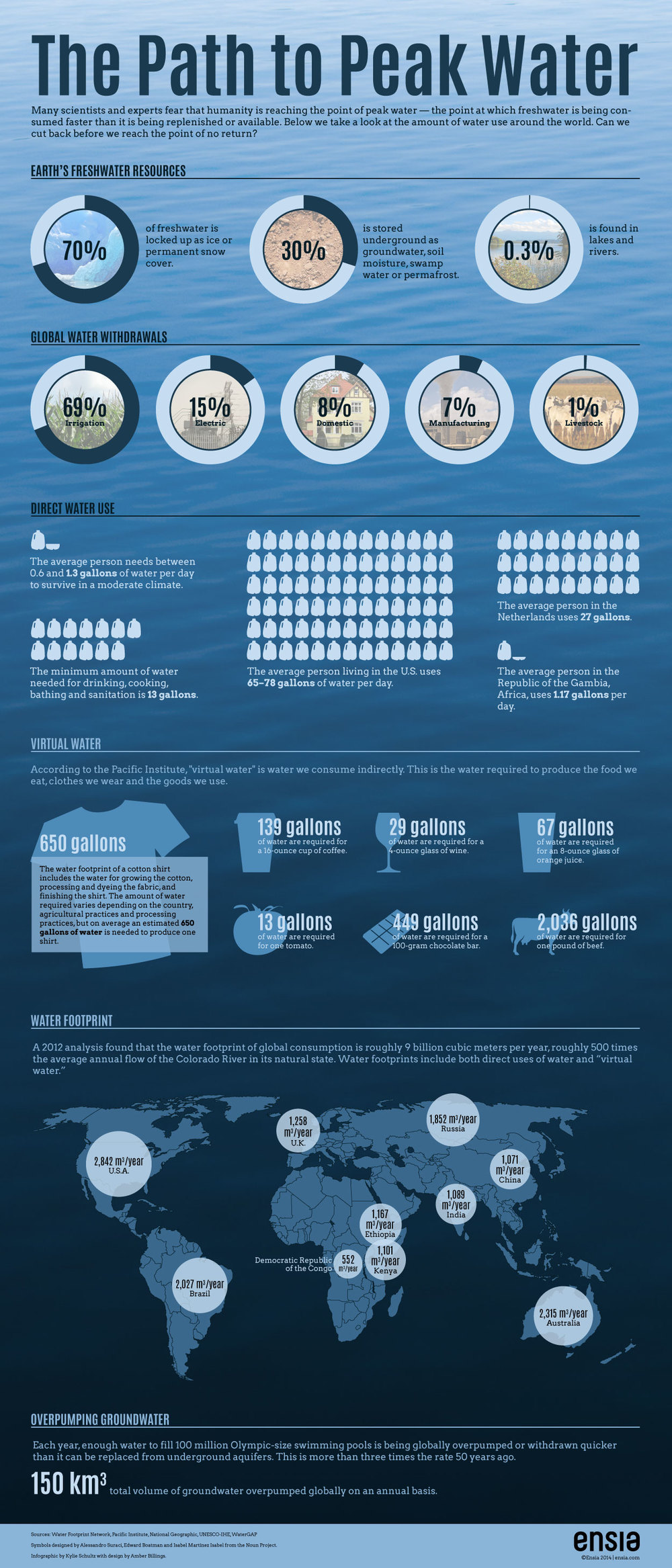 infographic_peak_water.jpg
