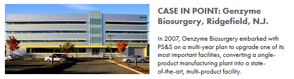 CASE IN POINT: Genzyme Biosurgery