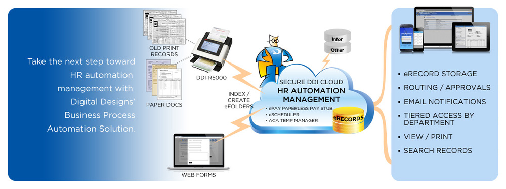 HR-Automation-Management.jpg