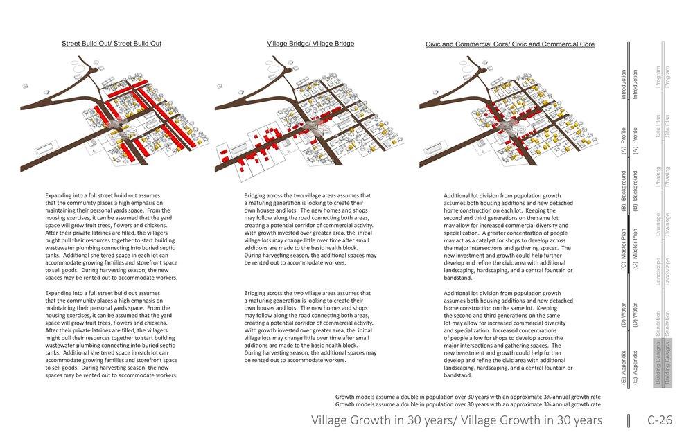 Village Growth Scenarios