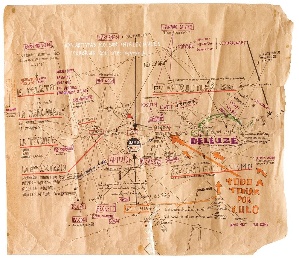 xx Mapa conceptual.jpg