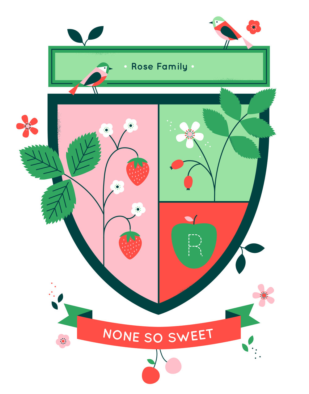 Plant Family Crests