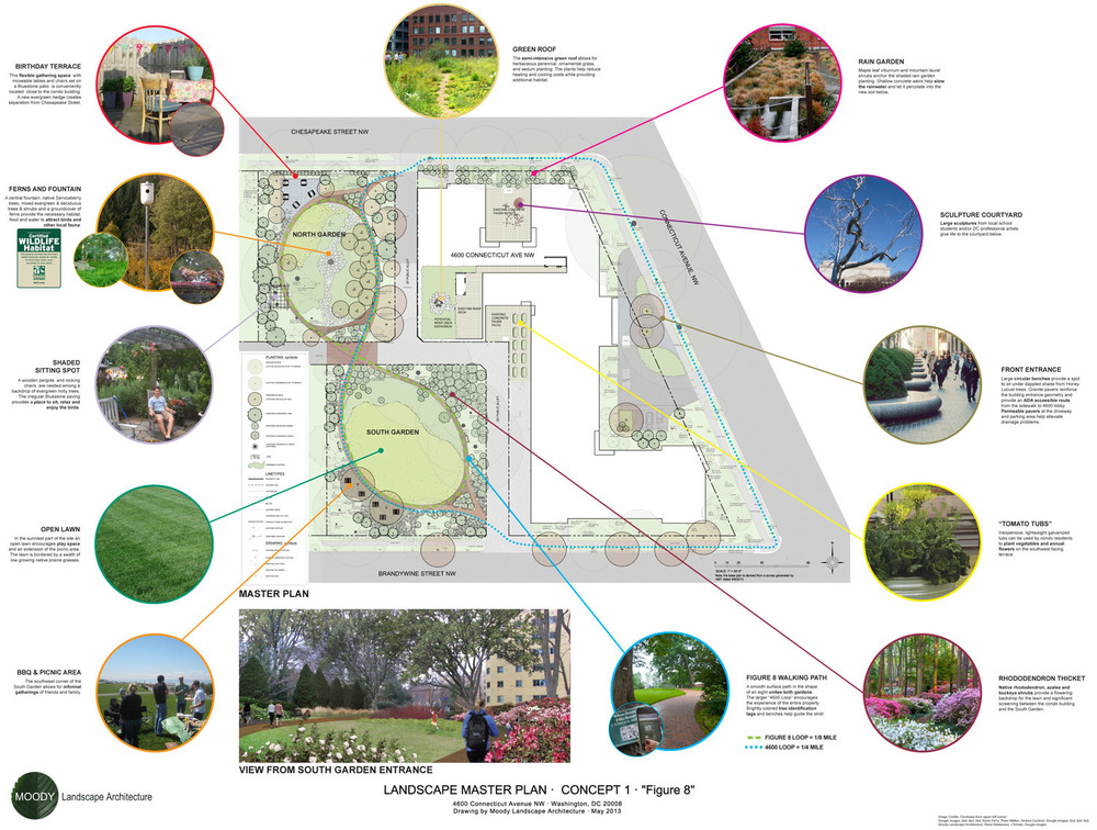 Project Location:  Washington, DC (North Cleveland Park)  Completion:  Summer 2015  General Contractor:  Denchfield Landscaping  Images By:  Moody Landscape Architecture (unless noted otherwise)