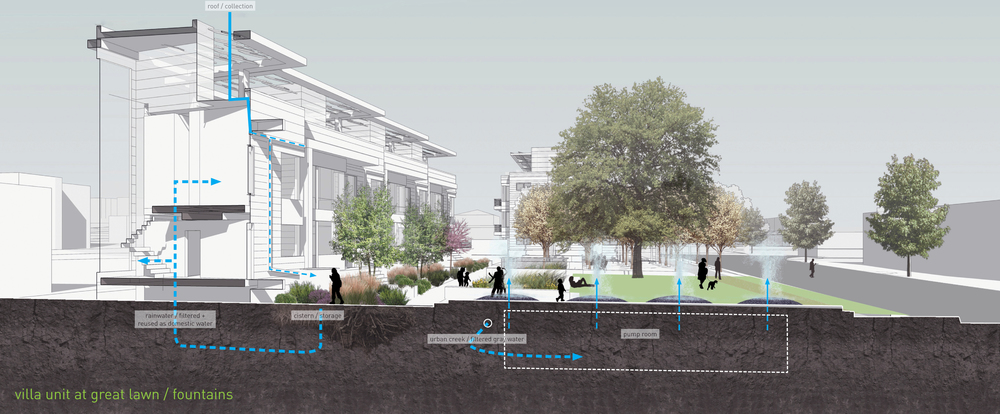 Project Location:  Washington, DC  Submission:  Summer 2015  Renderings By:  Moody Landscape Architecture & Teass/Warren Architects