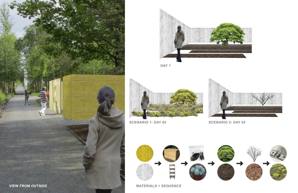 Project Location:  Reford Gardens, Québec, Canada  Submission:  November 2014  Renderings By:  Moody Landscape Architecture