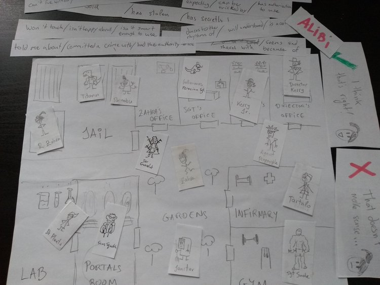 The paper prototype was essential in developing this system, as well as a source of jokes and character ideas that would go on to the final product