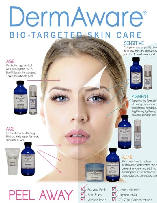 dermaware-gregory-dylan-skincare.jpg