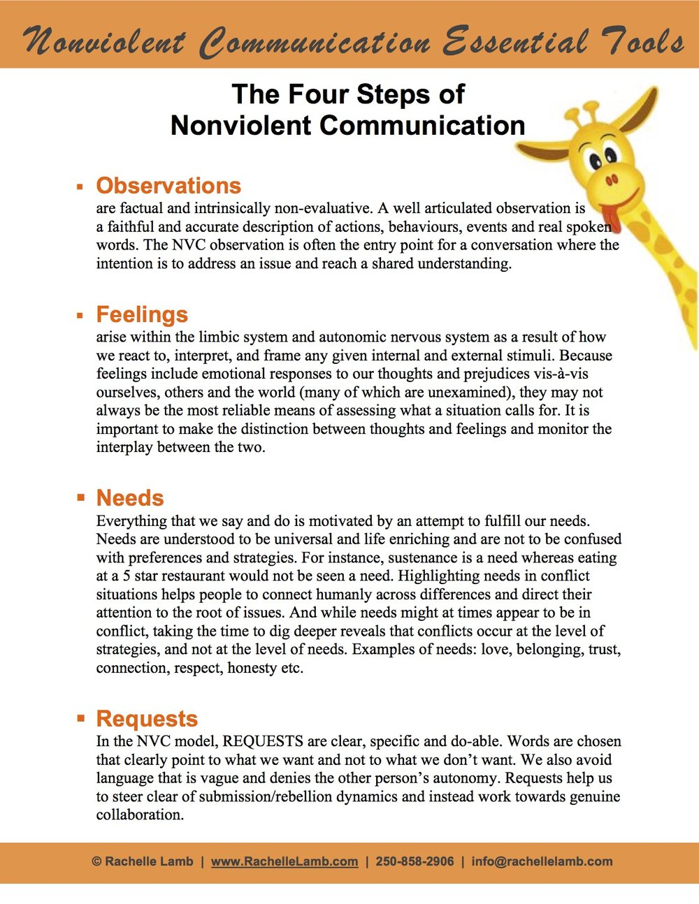 Nonviolent Communication Tools OFNR