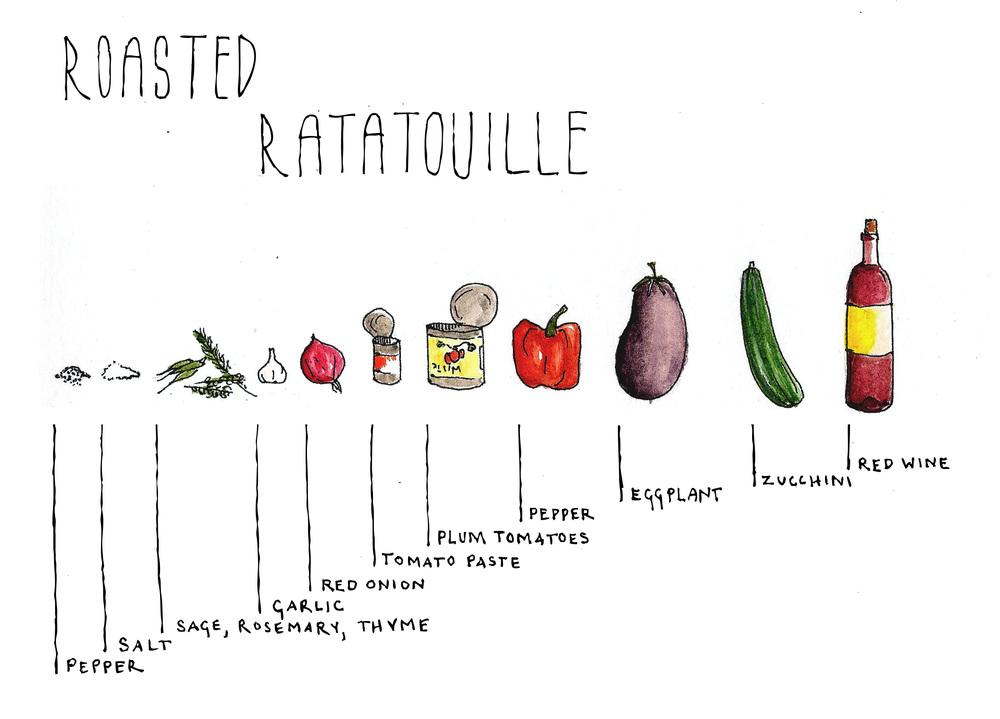 roasted ratatouille doodle | roux studio