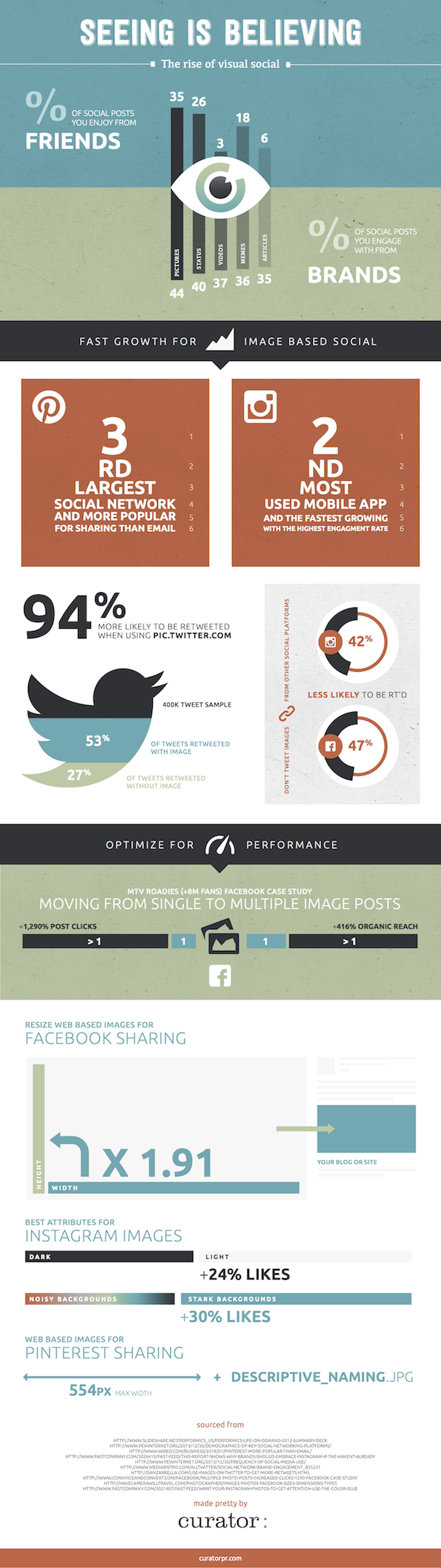 VisualSocial_infographic
